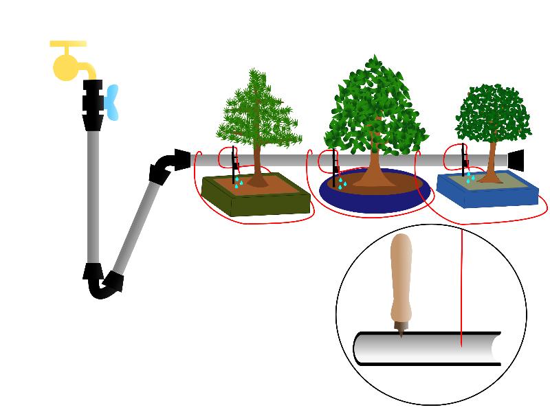 Kit irrigazione a goccia industrie boni srl for Impianto irrigazione vasi