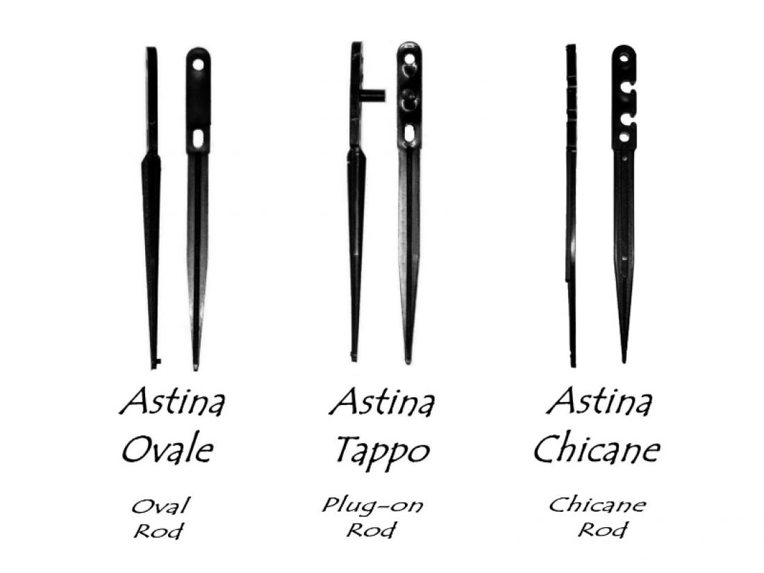 Astine Ovali, Tappo, Chicane