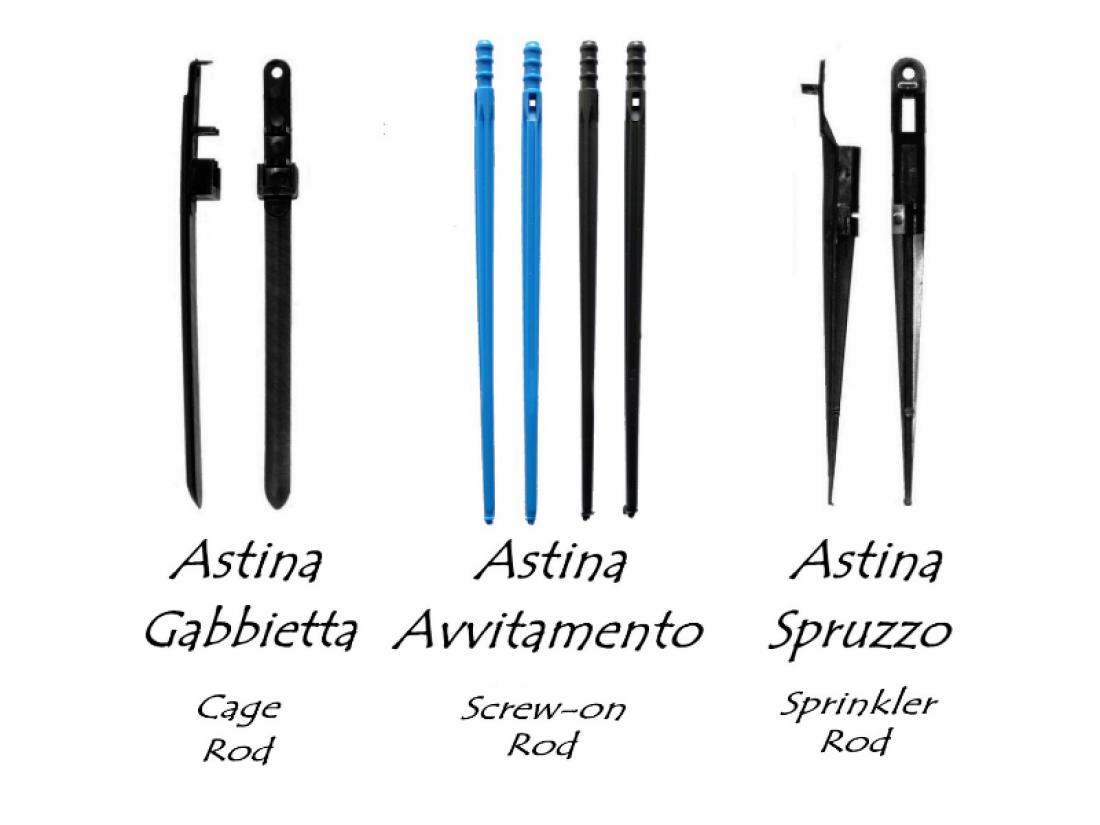 Astine Gabbietta, Avvitamento, Spruzzo